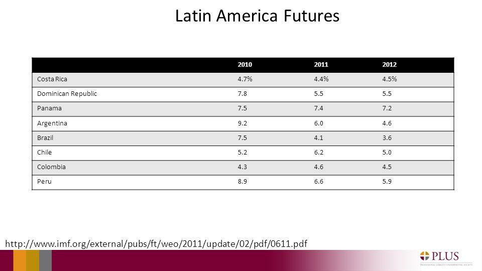 Latin America Futures 201020112012 Costa Rica4.7%4.4%4.5% Dominican Republic7.85.5 Panama7.57.47.2 Argentina9.26.04.6 Brazil7.54.13.6 Chile5.26.25.0 Colombia4.34.64.5 Peru8.96.65.9 http://www.imf.org/external/pubs/ft/weo/2011/update/02/pdf/0611.pdf