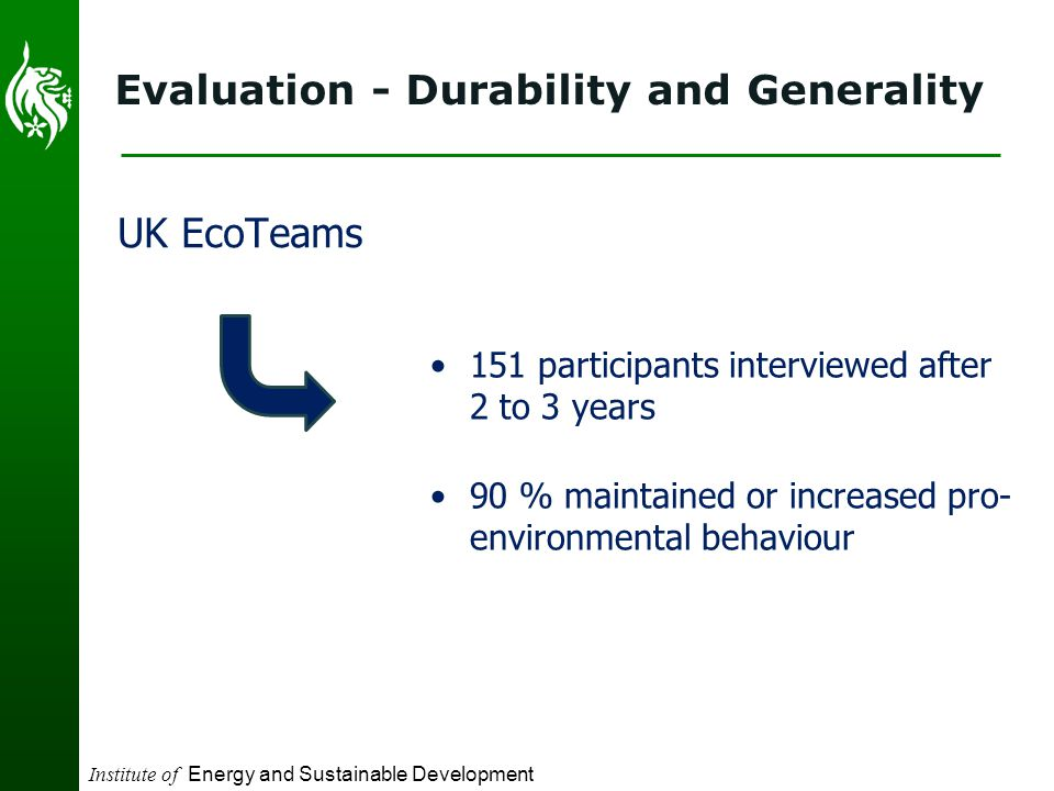 Institute of Energy and Sustainable Development Evaluation - Durability and Generality UK EcoTeams 151 participants interviewed after 2 to 3 years 90 % maintained or increased pro- environmental behaviour