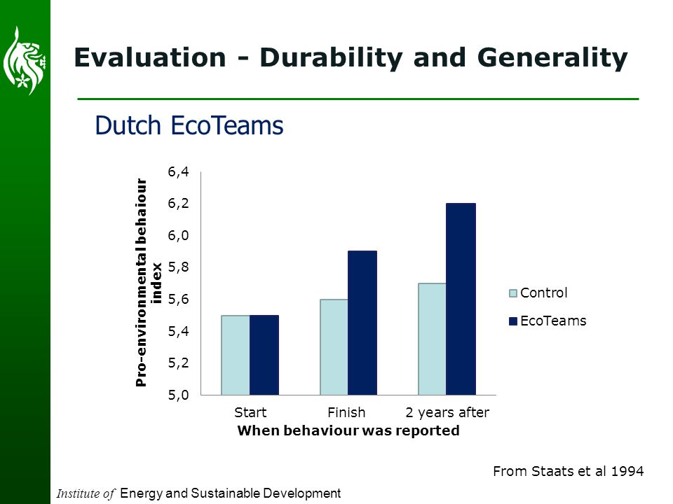 Institute of Energy and Sustainable Development Evaluation - Durability and Generality From Staats et al 1994 Dutch EcoTeams