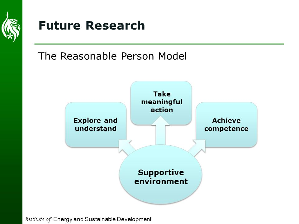 Institute of Energy and Sustainable Development Take meaningful action Explore and understand Achieve competence Future Research Supportive environment The Reasonable Person Model