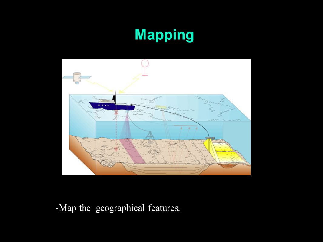 Mapping -Map the geographical features.