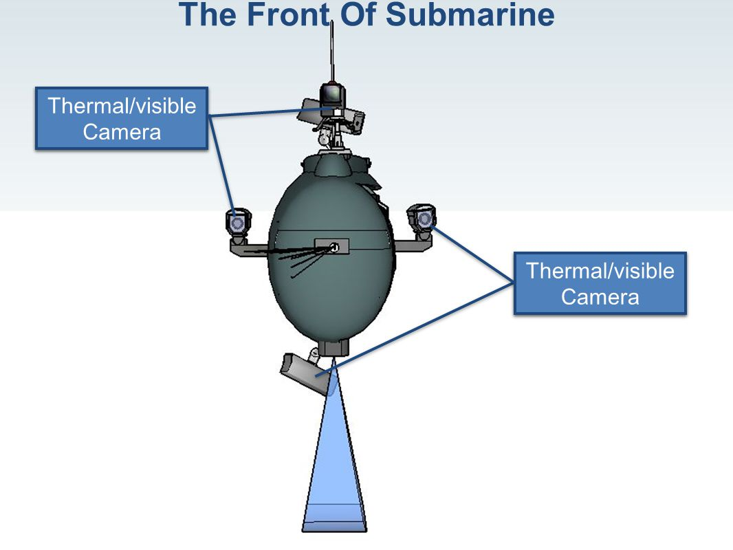 The Front Of Submarine Thermal/visible Camera