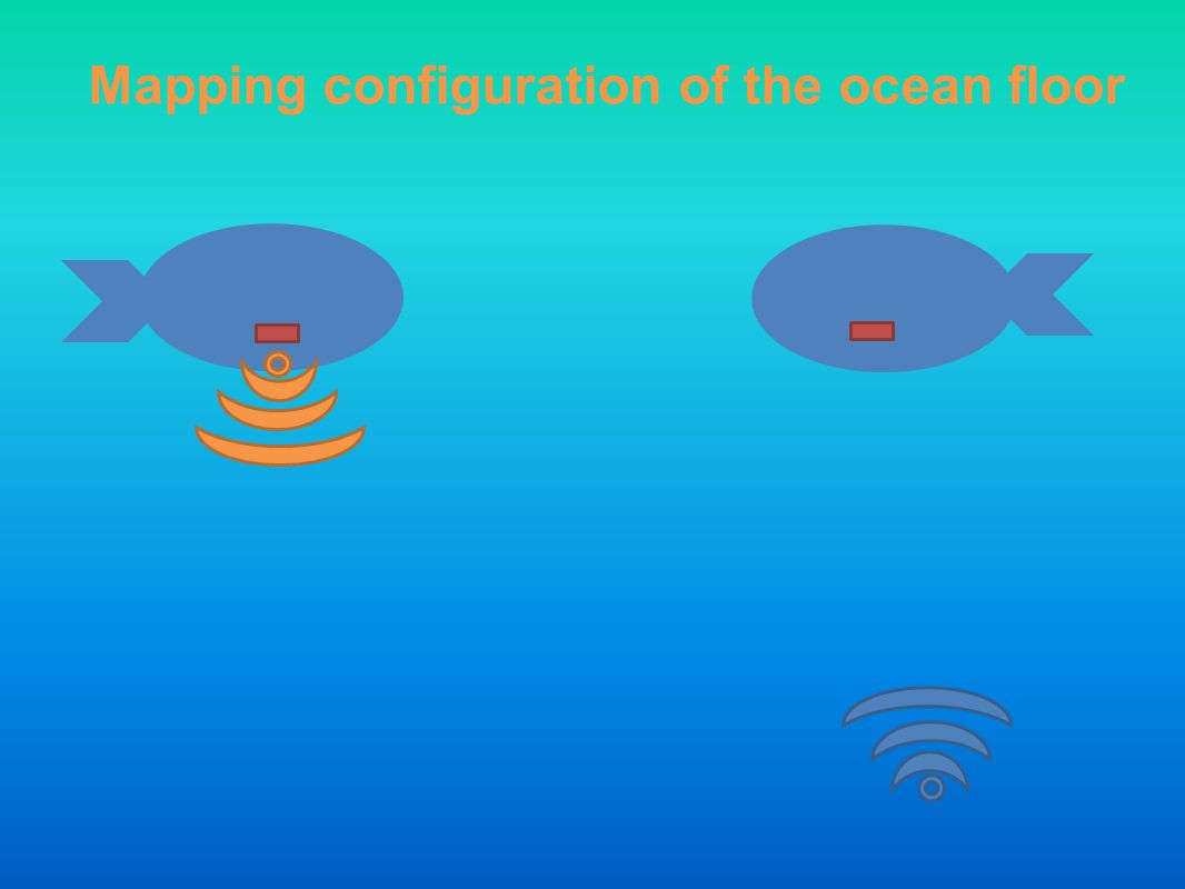Mapping configuration of the ocean floor