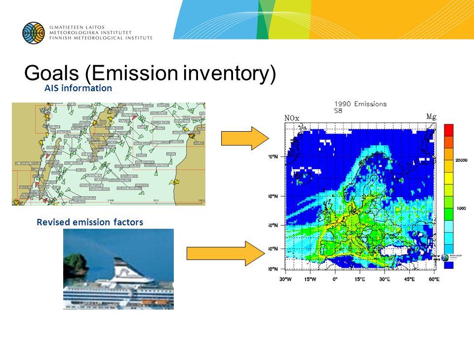 Goals (Emission inventory) AIS information Revised emission factors