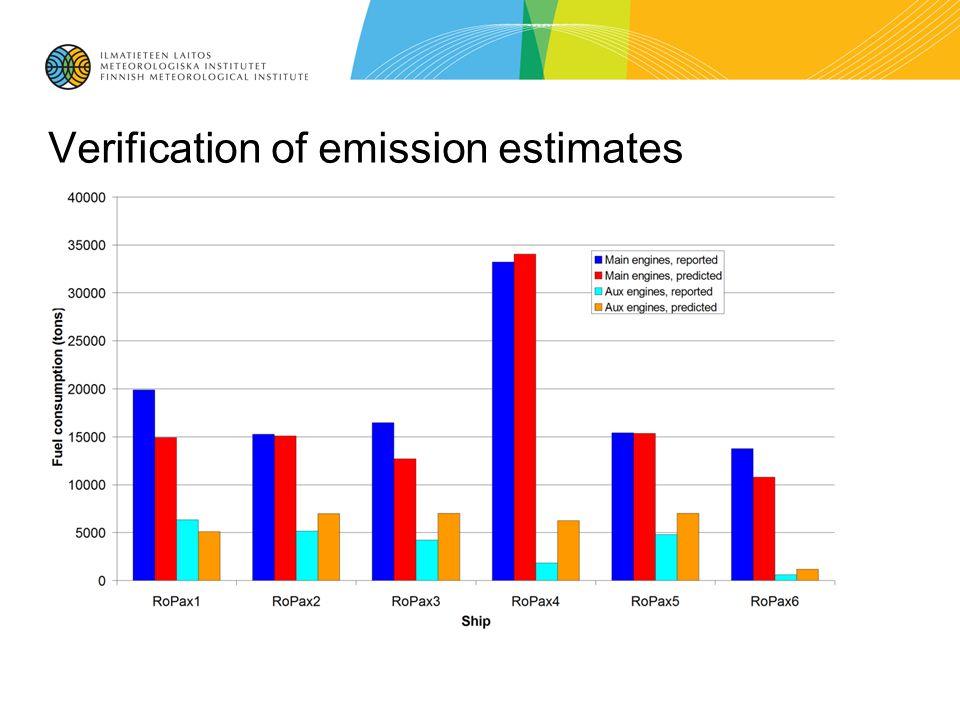 Verification of emission estimates fuel consumption estimate
