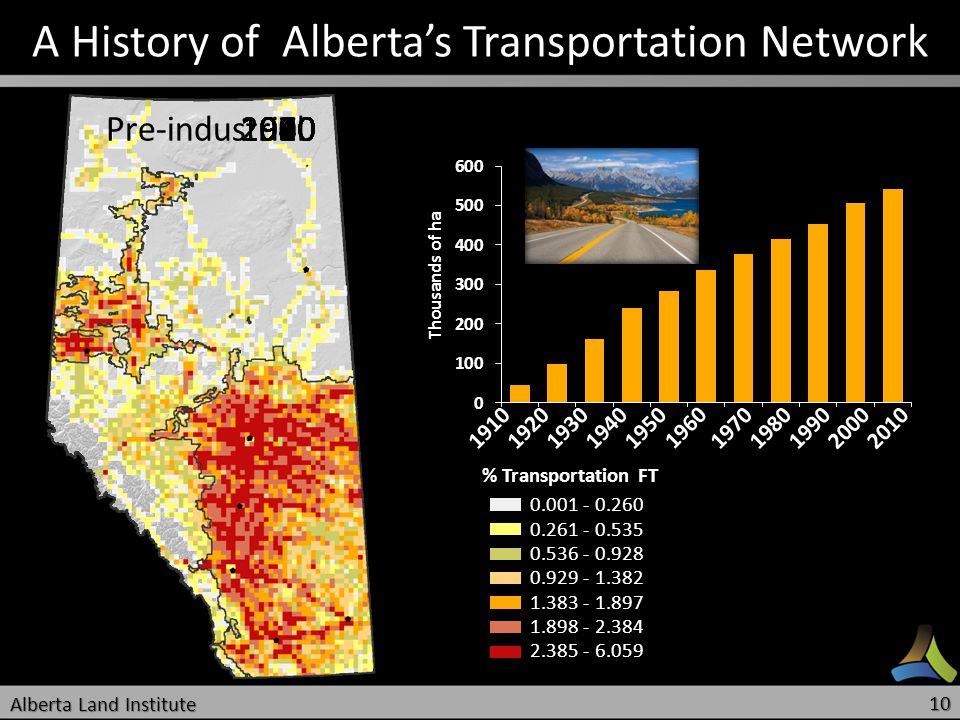 19101920193019401950 1960 19701980199020002010 A History of Albertas Transportation Network % Transportation FT 0.001 - 0.260 0.261 - 0.535 0.536 - 0.928 0.929 - 1.382 1.383 - 1.897 1.898 - 2.384 2.385 - 6.059 Pre-industrial19101920193019401950196019701980199020002010 Alberta Land Institute 10