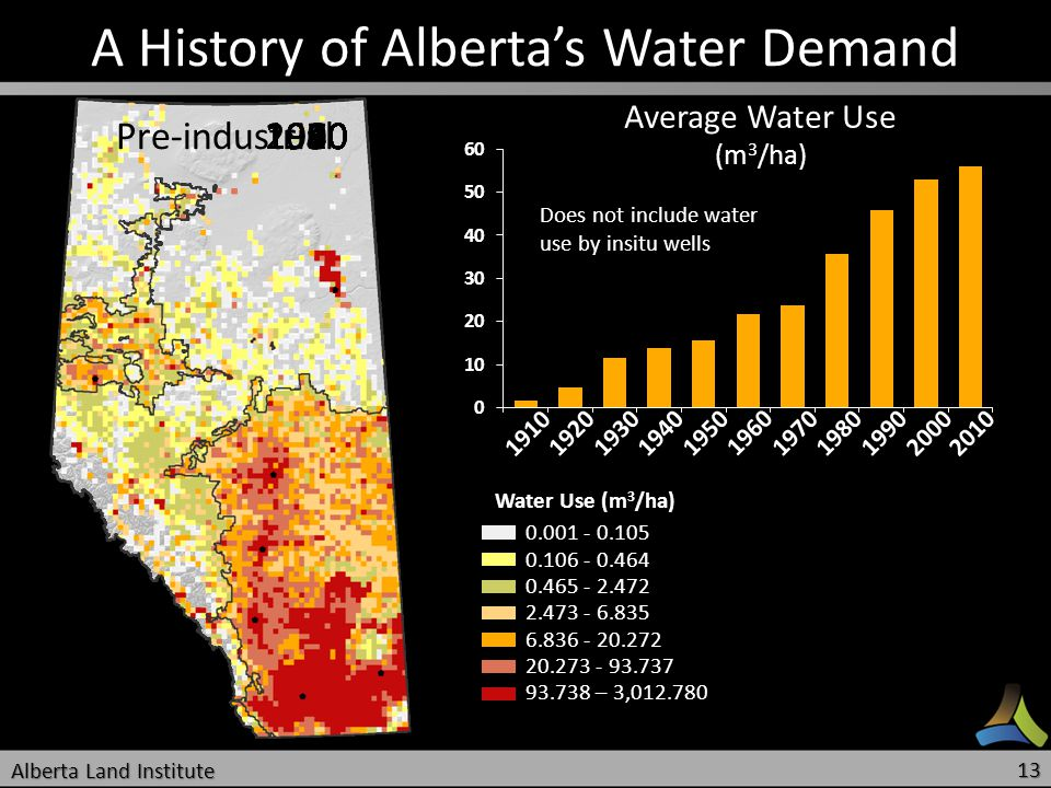 1910 1920193019401950 1960 19701980199020002010 A History of Albertas Water Demand Average Water Use (m 3 /ha) Water Use (m 3 /ha) 0.001 - 0.105 0.106