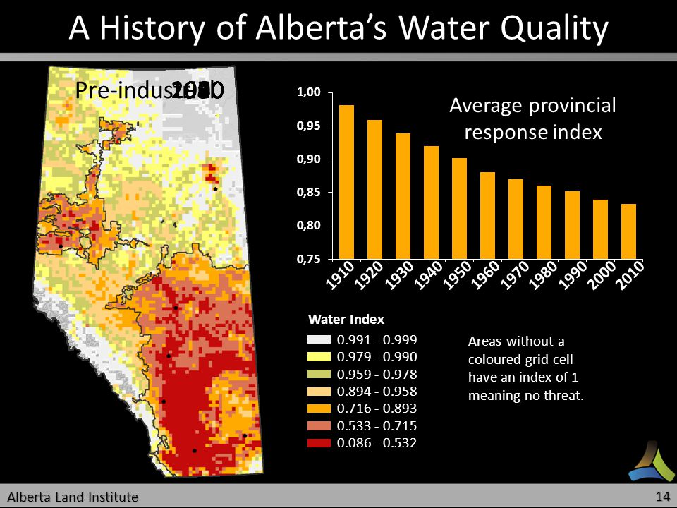19101920193019401950 1960 19701980199020002010 A History of Albertas Water Quality Water Index 0.991 - 0.999 0.979 - 0.990 0.959 - 0.978 0.894 - 0.958
