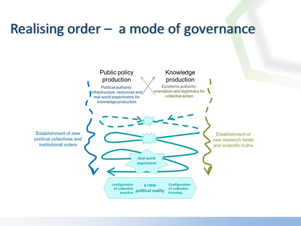 Realising order – a mode of governanceRealising order – a mode of governance