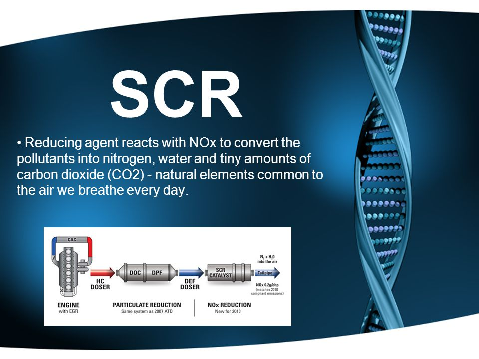 SCR Reducing agent reacts with NOx to convert the pollutants into nitrogen, water and tiny amounts of carbon dioxide (CO2) - natural elements common to the air we breathe every day.