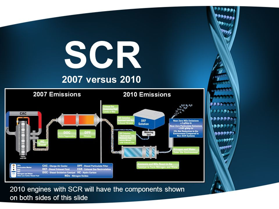 SCR 2007 versus 2010 2010 engines with SCR will have the components shown on both sides of this slide