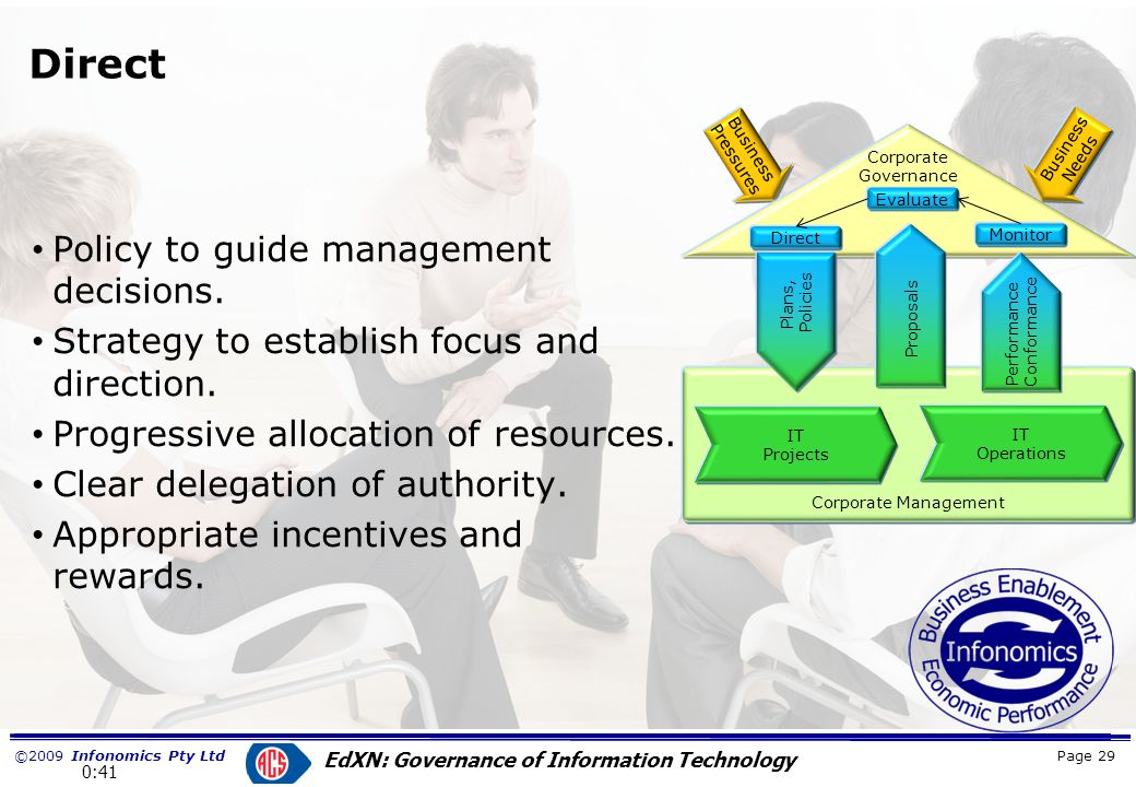 ©2009 Infonomics Pty Ltd EdXN: Governance of Information Technology Achieving intended results –And taking action if they are at risk Assuring conformance –External and internal Making adjustments for reality Ensuring that management is doing its job properly.