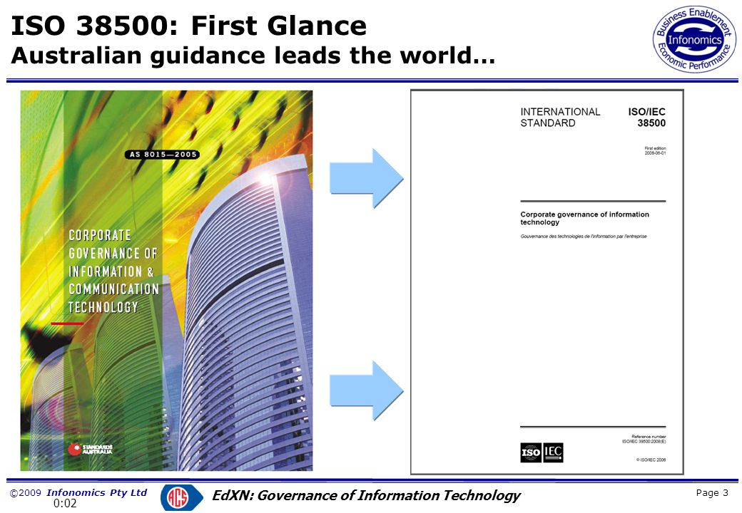 ©2009 Infonomics Pty Ltd EdXN: Governance of Information Technology ISO 3500: First Glance A Model, and Six Principles Responsibility; Strategy; Acquisition; Performance; Conformance; Human Behaviour.