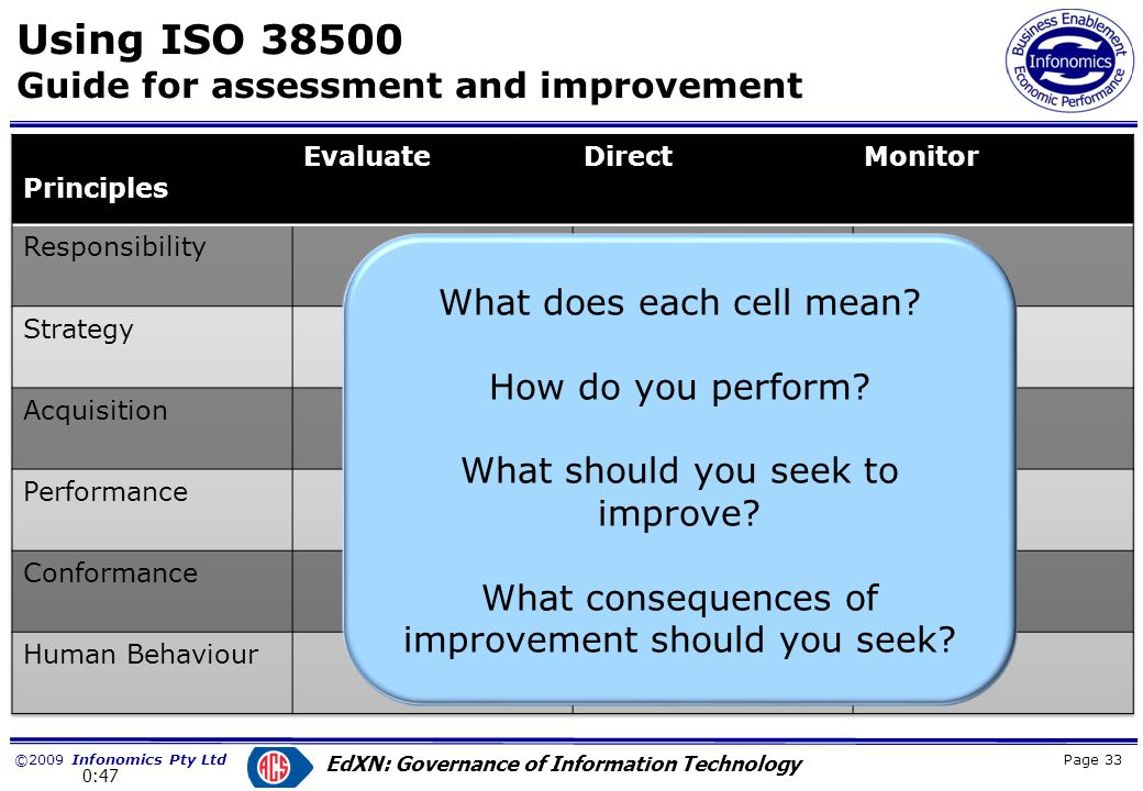 ©2009 Infonomics Pty Ltd EdXN: Governance of Information Technology Using ISO 38500 Benchmarking and comparing performance Page 34 Human Communities: Who are they.