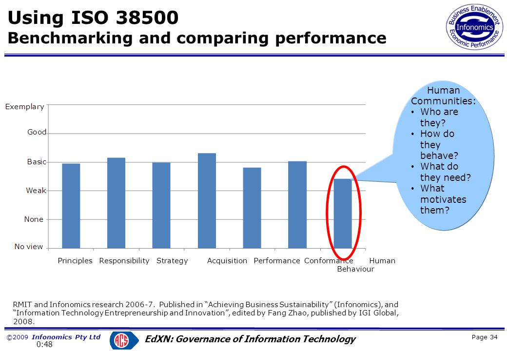©2009 Infonomics Pty Ltd EdXN: Governance of Information Technology Using ISO 38500 Learning through evaluating patterns Page 35 I know nothing about the IT in my organisation… IT not adequately integrated in corporate strategic thinking.