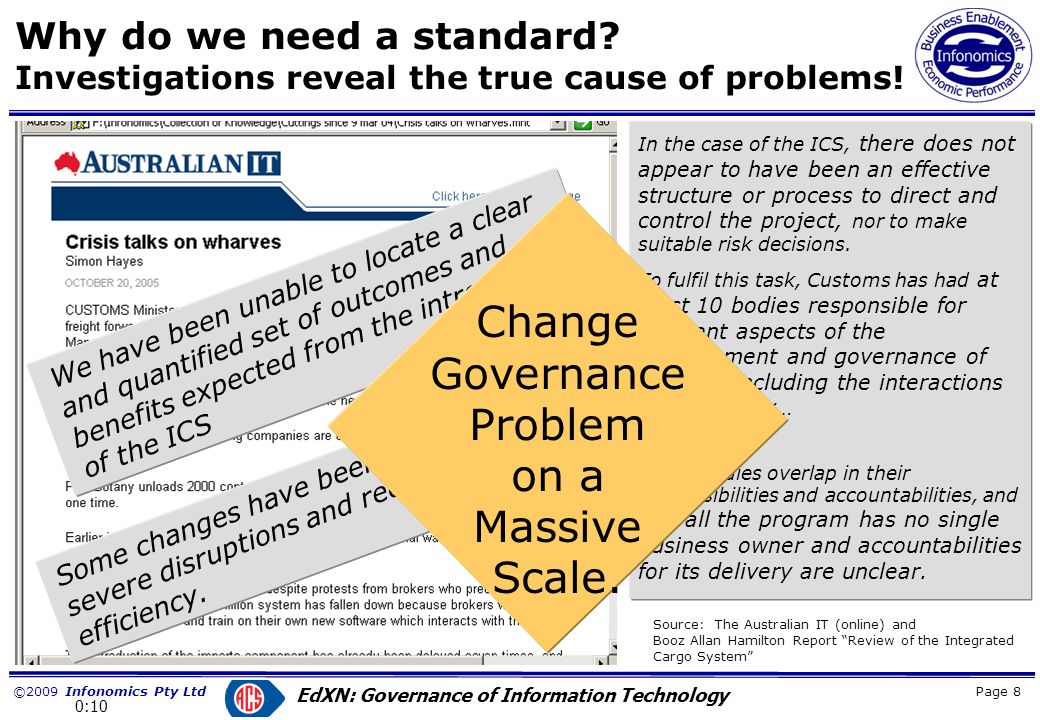 ©2009 Infonomics Pty Ltd EdXN: Governance of Information Technology Why do we need a standard.