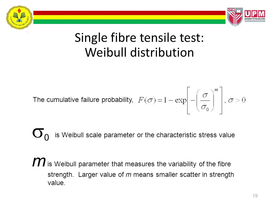 19 Single fibre tensile test: Weibull distribution 0 is Weibull scale parameter or the characteristic stress value m is Weibull parameter that measure