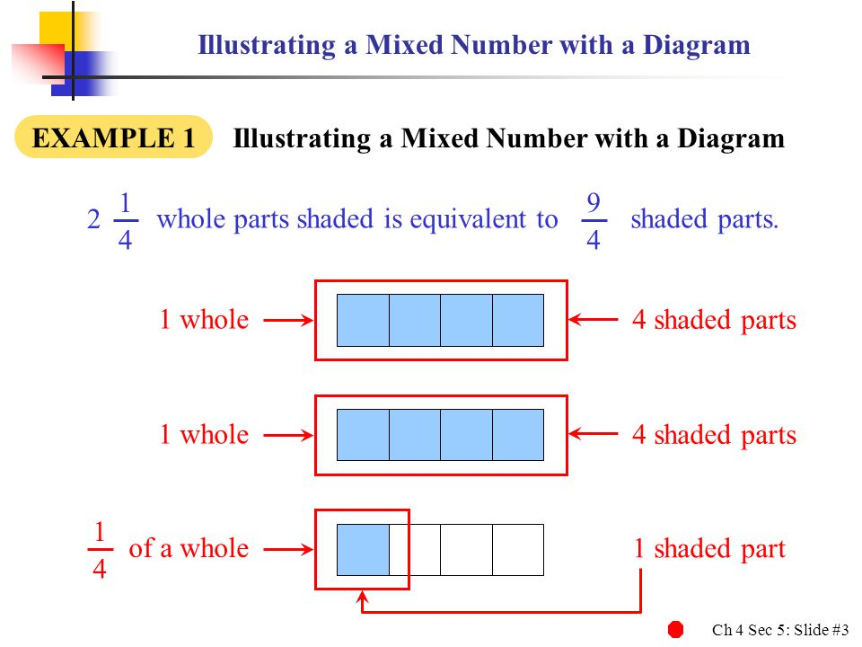 Ch 4 Sec 5: Slide #14 Rounding Mixed Numbers to the Nearest Whole Number (b)Round EXAMPLE 4 Rounding Mixed Numbers to the Nearest Whole Number 3 8 6 rounds to 6 3 8 6 Half of 8 is 4 3 is less than 4