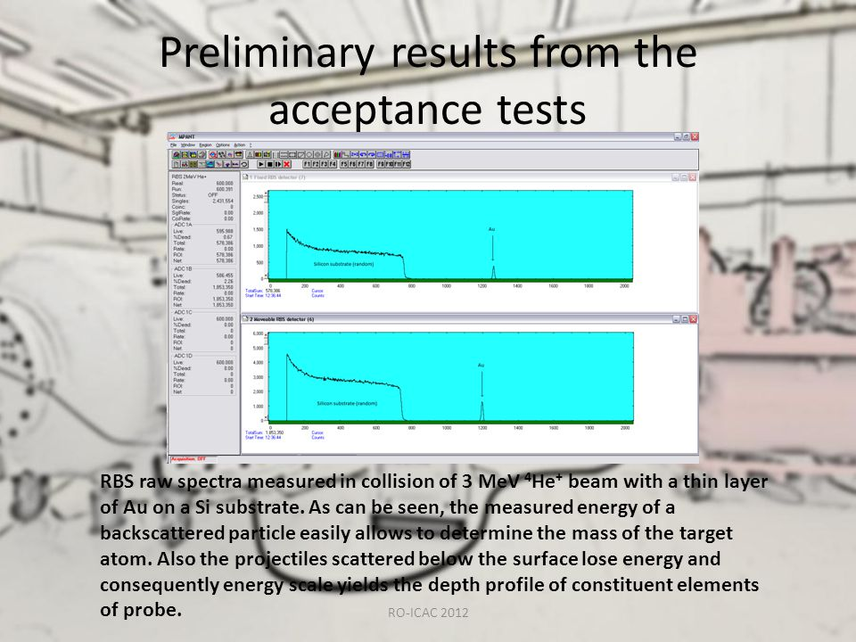 Preliminary results from the acceptance tests RO-ICAC 2012 RBS raw spectra measured in collision of 3 MeV 4 He + beam with a thin layer of Au on a Si