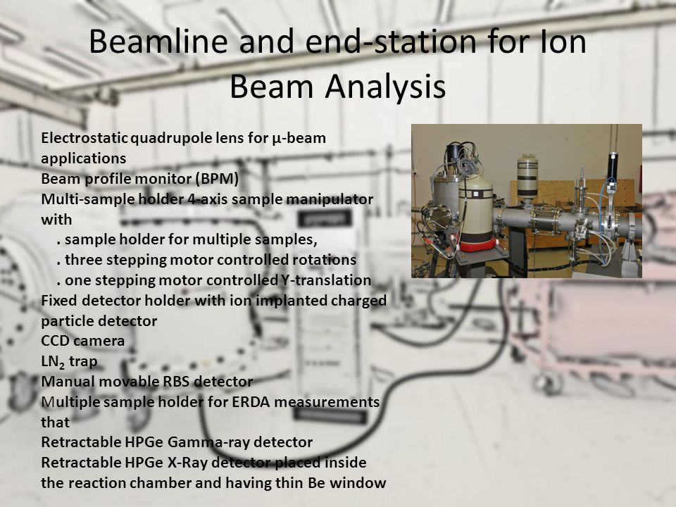 Beamline and end-station for Ion Beam Analysis Electrostatic quadrupole lens for µ-beam applications Beam profile monitor (BPM) Multi-sample holder 4-