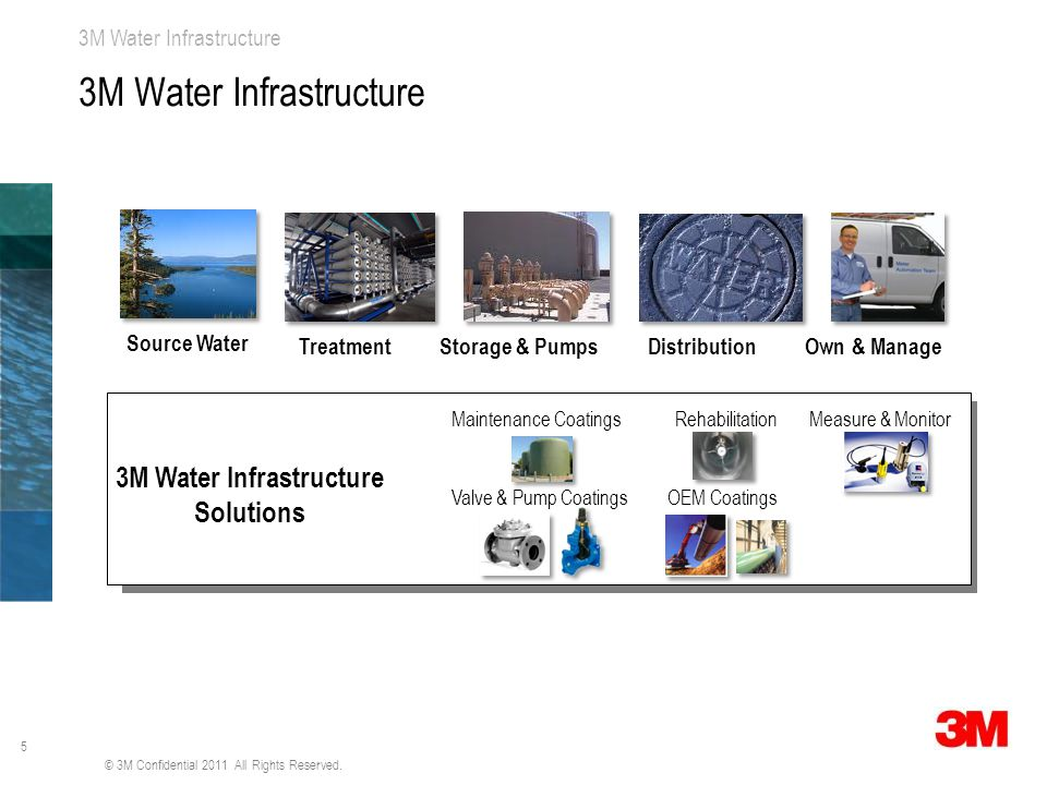 5 3M Water Infrastructure Treatment Source Water DistributionStorage & PumpsOwn & Manage Valve & Pump Coatings Maintenance CoatingsRehabilitation OEM