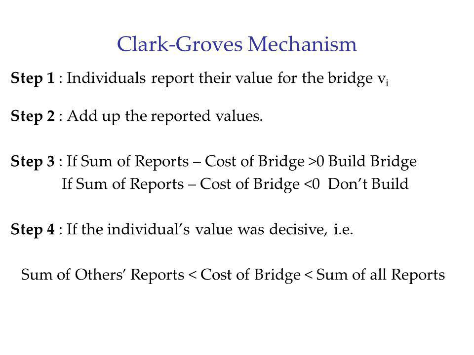 Clark-Groves Mechanism Step 1 : Individuals report their value for the bridge v i Step 2 : Add up the reported values. Step 3 : If Sum of Reports – Co