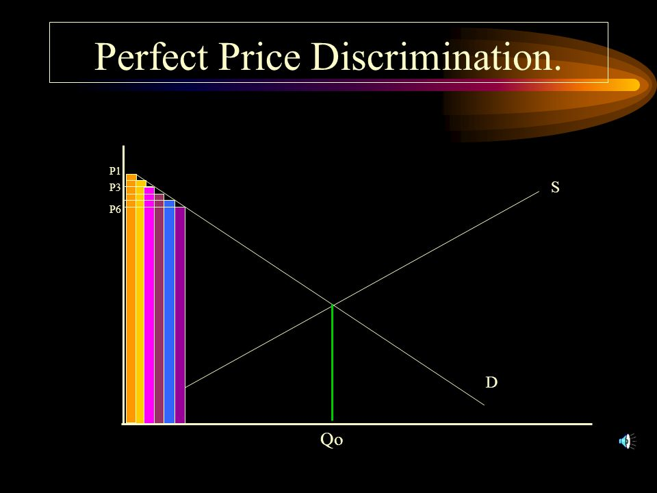 Perfect Price Discrimination. S P6 P3 P1 D Qo