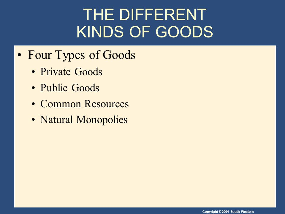 Copyright © 2004 South-Western THE DIFFERENT KINDS OF GOODS Four Types of Goods Private Goods Public Goods Common Resources Natural Monopolies