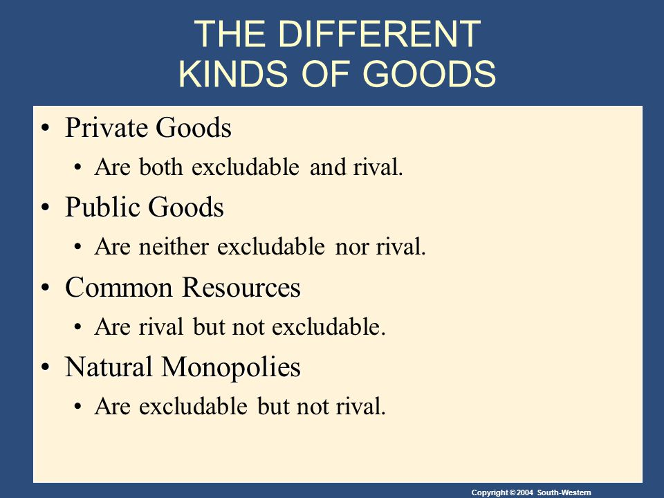 Copyright © 2004 South-Western THE DIFFERENT KINDS OF GOODS Private GoodsPrivate Goods Are both excludable and rival.