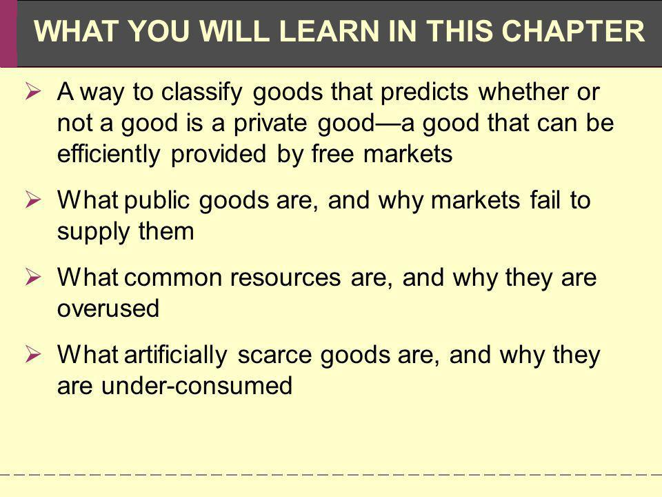 WHAT YOU WILL LEARN IN THIS CHAPTER A way to classify goods that predicts whether or not a good is a private gooda good that can be efficiently provid