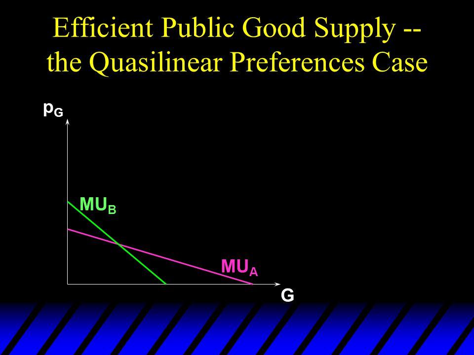 Efficient Public Good Supply -- the Quasilinear Preferences Case MU A MU B pGpG G