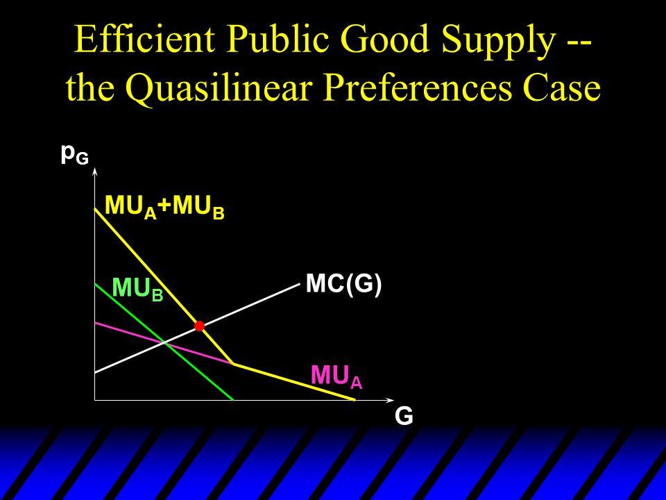 Efficient Public Good Supply -- the Quasilinear Preferences Case G pGpG MU A MU B MU A +MU B MC(G) G*