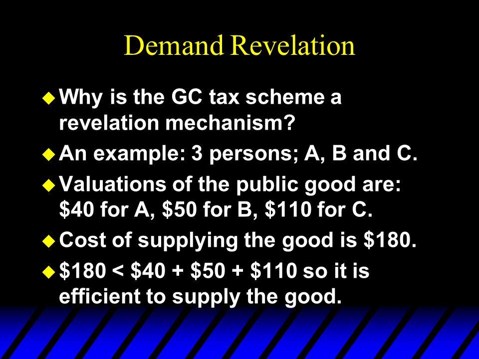 Demand Revelation u Why is the GC tax scheme a revelation mechanism.