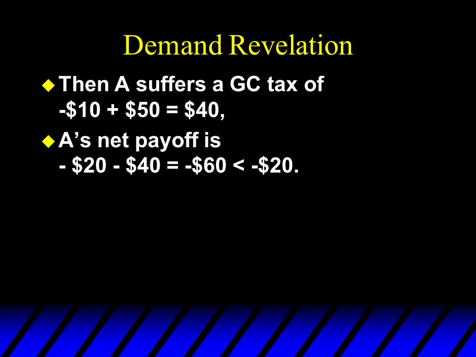 Demand Revelation u Then A suffers a GC tax of -$10 + $50 = $40, u As net payoff is - $20 - $40 = -$60 < -$20.