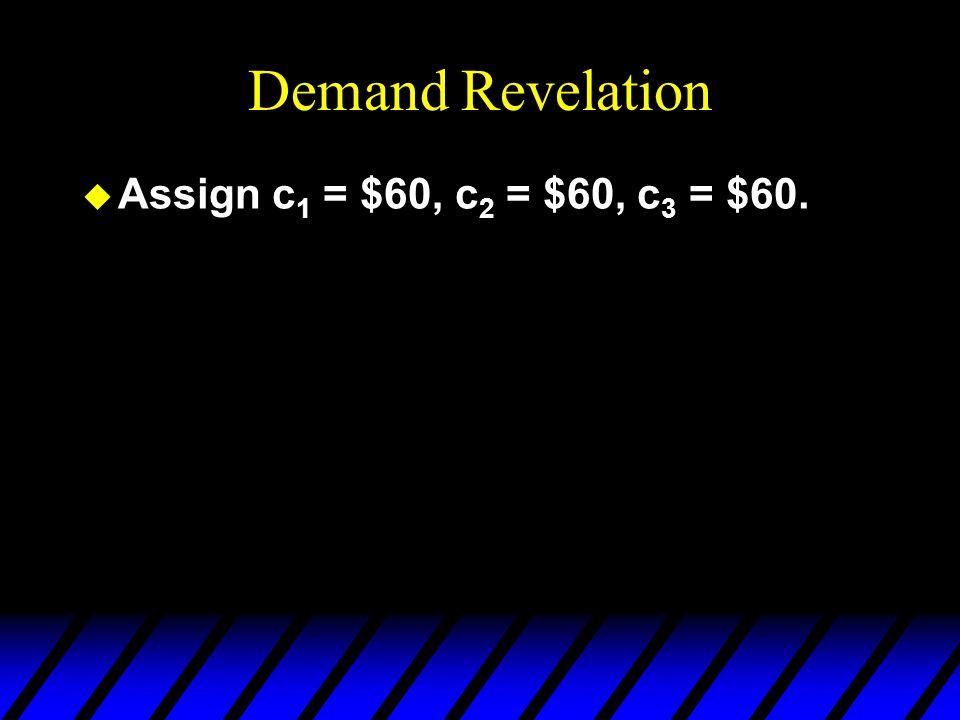 Demand Revelation u Assign c 1 = $60, c 2 = $60, c 3 = $60.