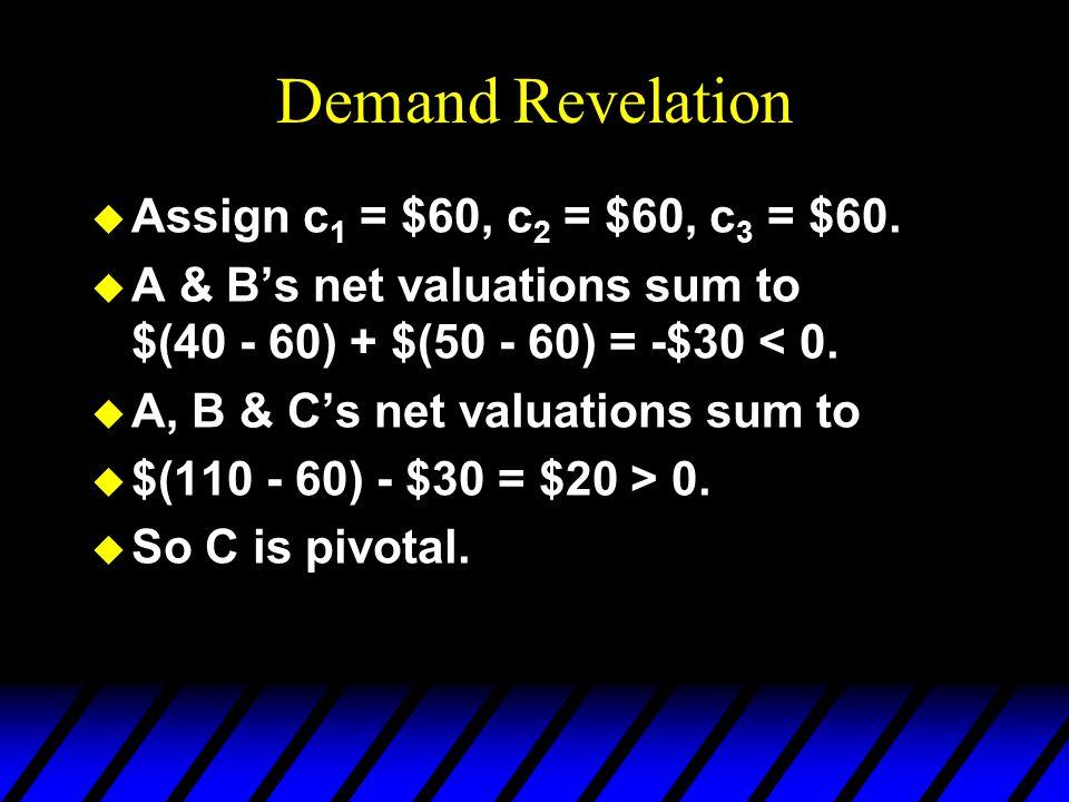 Demand Revelation u What net valuation s C should C state?