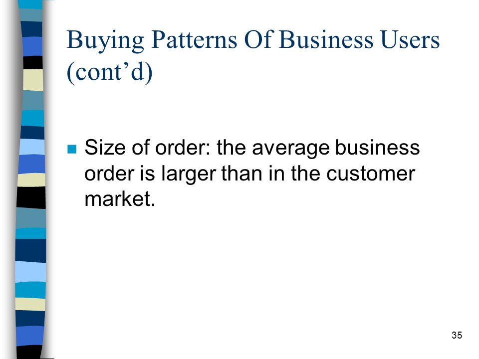 36 Buying Patterns Of Business Users (contd) Length of the negotiation period.