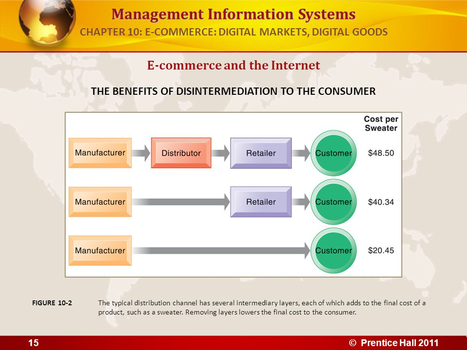 Management Information Systems E-commerce and the Internet THE BENEFITS OF DISINTERMEDIATION TO THE CONSUMER The typical distribution channel has several intermediary layers, each of which adds to the final cost of a product, such as a sweater.
