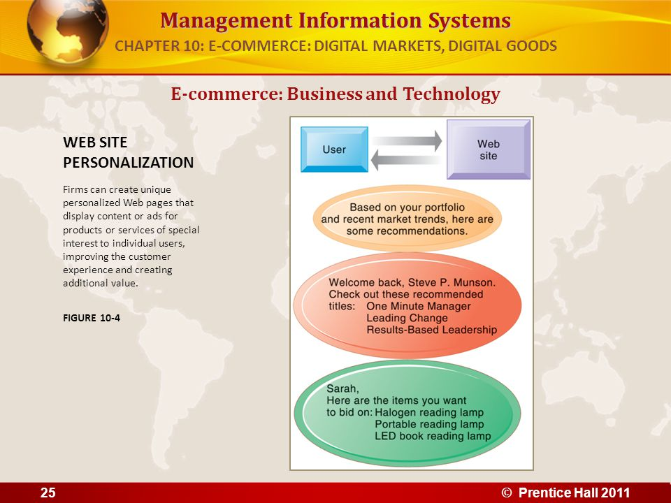 Management Information Systems E-commerce: Business and Technology WEB SITE PERSONALIZATION Firms can create unique personalized Web pages that display content or ads for products or services of special interest to individual users, improving the customer experience and creating additional value.