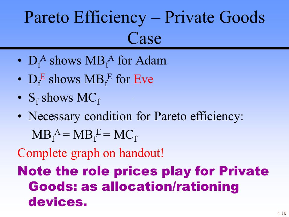 4-10 Pareto Efficiency – Private Goods Case D f A shows MB f A for Adam D f E shows MB f E for Eve S f shows MC f Necessary condition for Pareto efficiency: MB f A = MB f E = MC f Complete graph on handout.