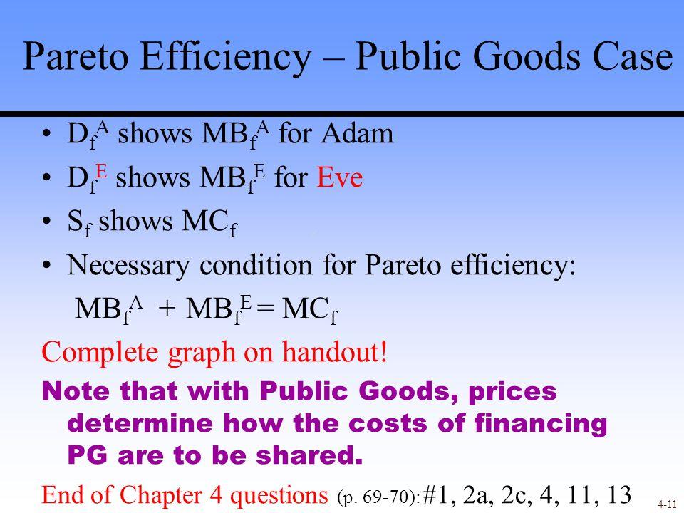 4-11 Pareto Efficiency – Public Goods Case D f A shows MB f A for Adam D f E shows MB f E for Eve S f shows MC f Necessary condition for Pareto efficiency: MB f A + MB f E = MC f Complete graph on handout.