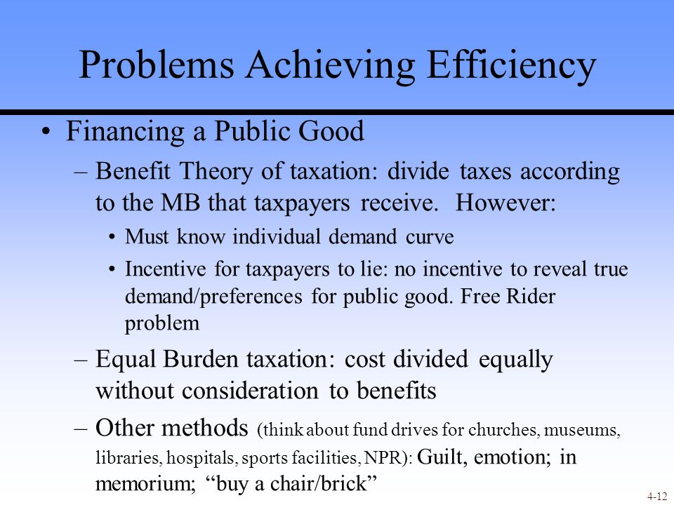 4-12 Problems Achieving Efficiency Financing a Public Good –Benefit Theory of taxation: divide taxes according to the MB that taxpayers receive.