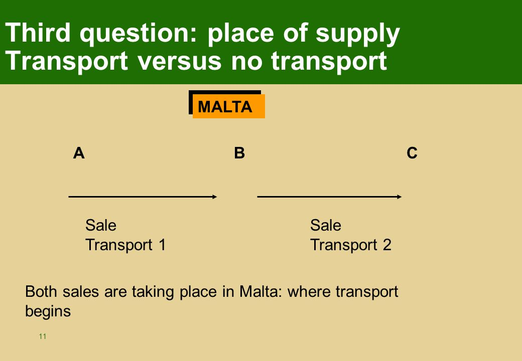 11 Third question: place of supply Transport versus no transport ABC MALTA Sale Transport 1 Sale Transport 2 Both sales are taking place in Malta: whe
