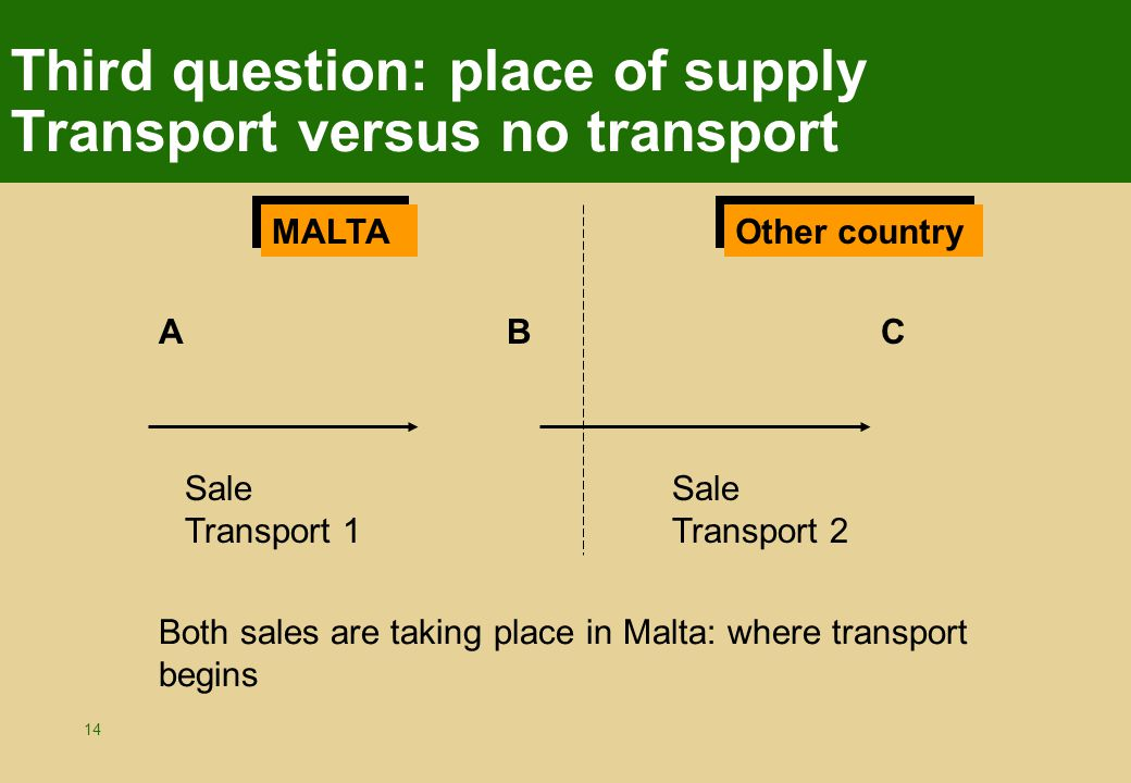 14 Third question: place of supply Transport versus no transport ABC MALTA Sale Transport 1 Sale Transport 2 Both sales are taking place in Malta: whe