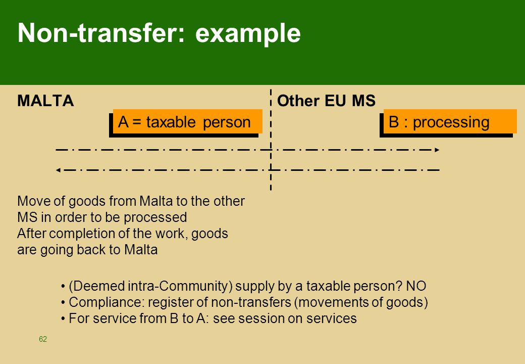 62 Non-transfer: example MALTA Other EU MS A = taxable person B : processing Move of goods from Malta to the other MS in order to be processed After c