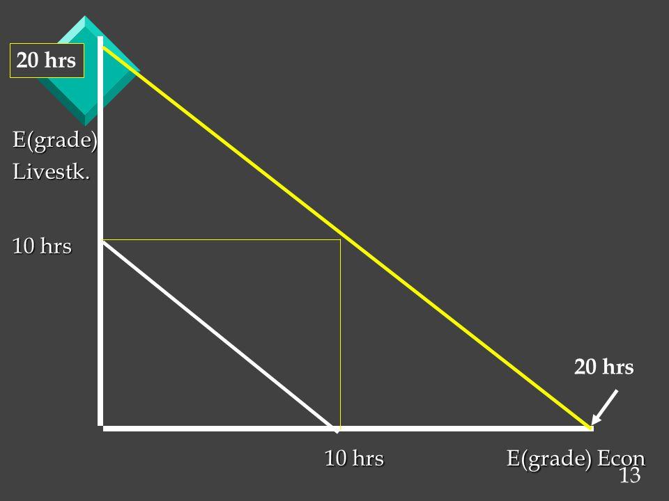 13 E(grade)Livestk. 10 hrs 10 hrs E(grade) Econ 10 hrs E(grade) Econ 20 hrs