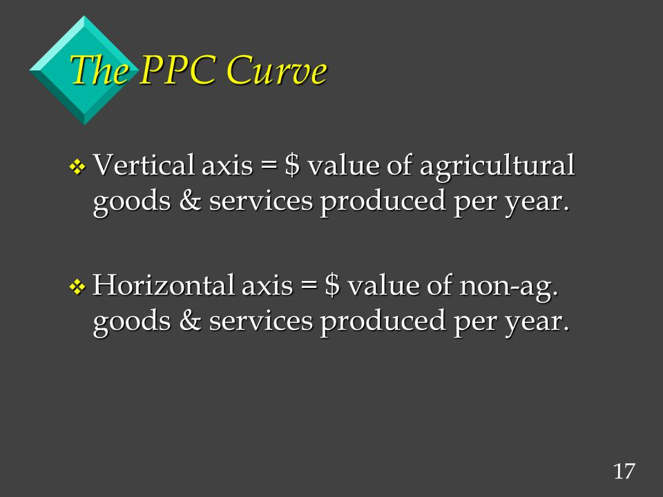 17 The PPC Curve v Vertical axis = $ value of agricultural goods & services produced per year.