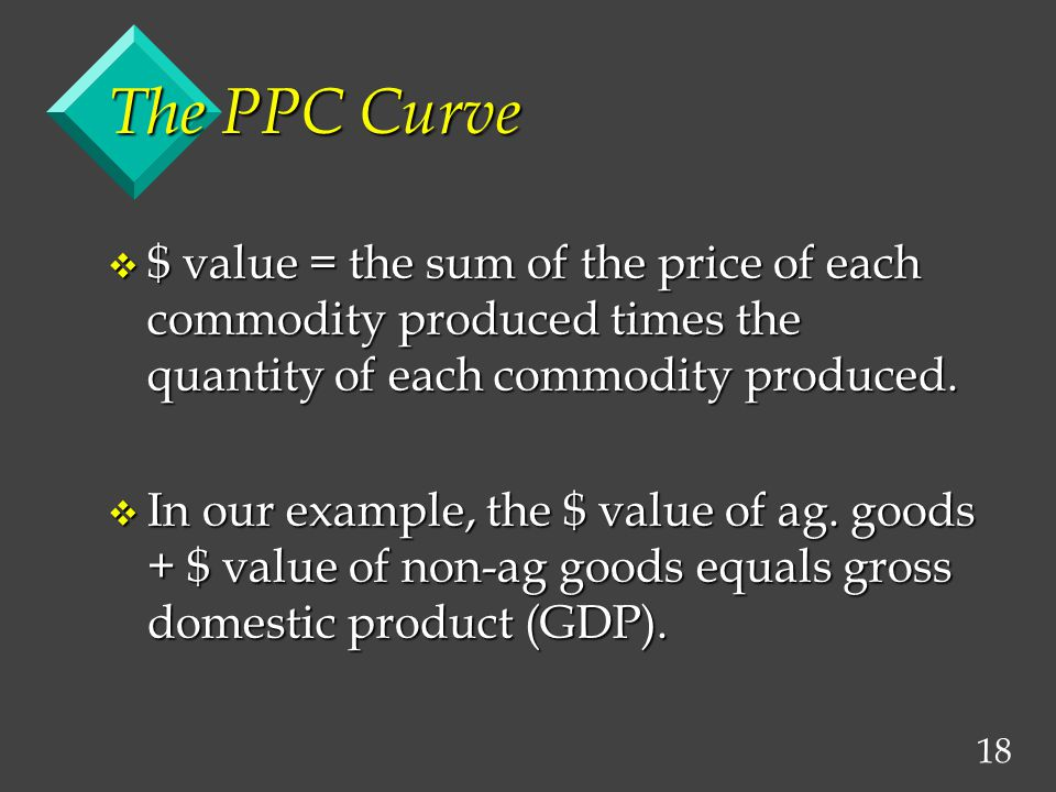 18 The PPC Curve v $ value = the sum of the price of each commodity produced times the quantity of each commodity produced.