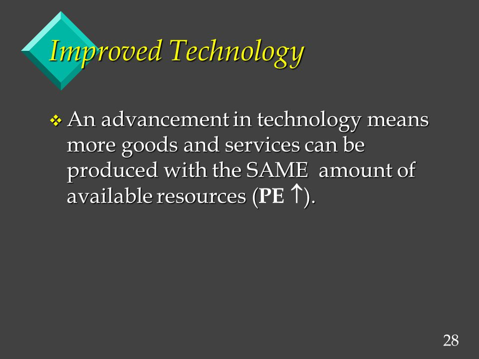 28 Improved Technology An advancement in technology means more goods and services can be produced with the SAME amount of available resources (). An a