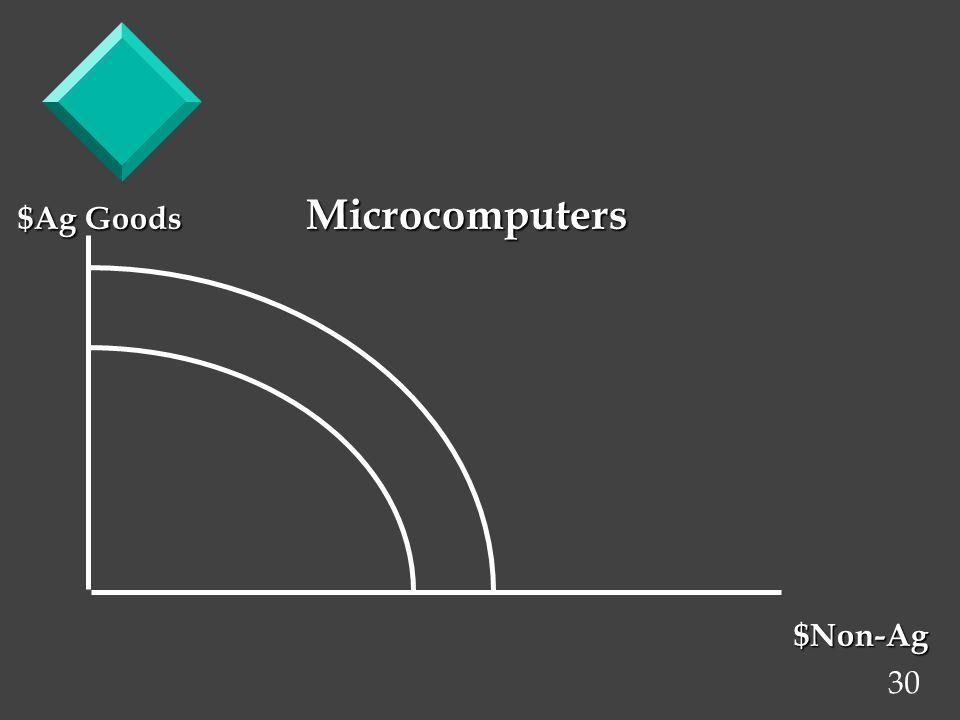 30 $Ag Goods Microcomputers $Non-Ag $Non-Ag